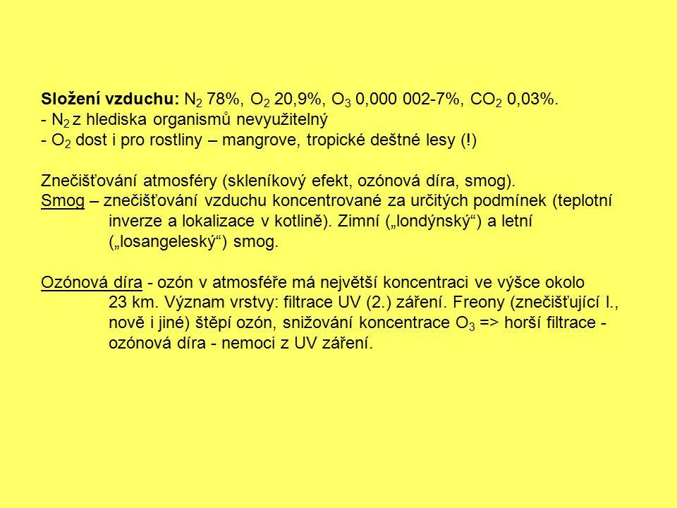 Složení vzduchu: N2 78%, O2 20,9%, O3 0,000 002-7%, CO2 0,03%.