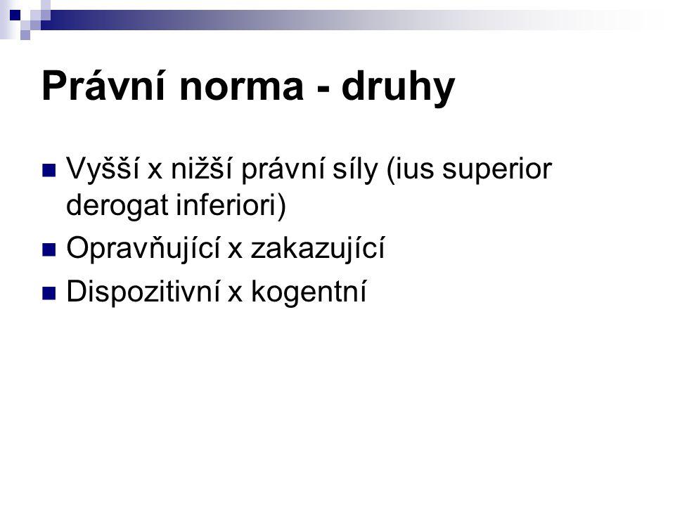 Právní norma - druhy Vyšší x nižší právní síly (ius superior derogat inferiori) Opravňující x zakazující.