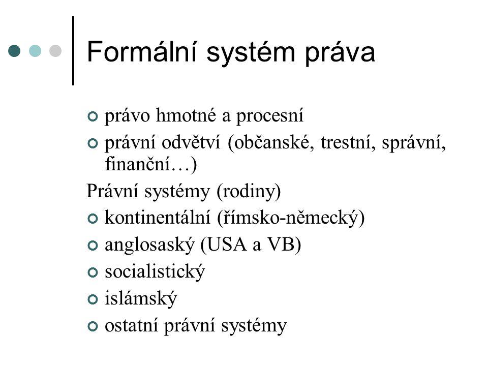 Formální systém práva právo hmotné a procesní