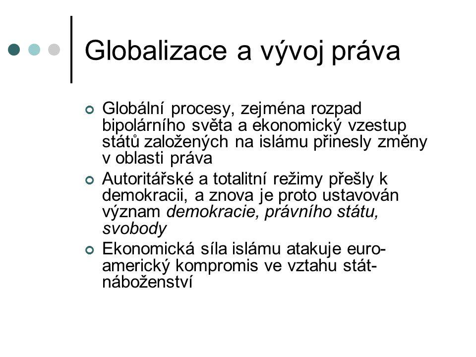 Globalizace a vývoj práva