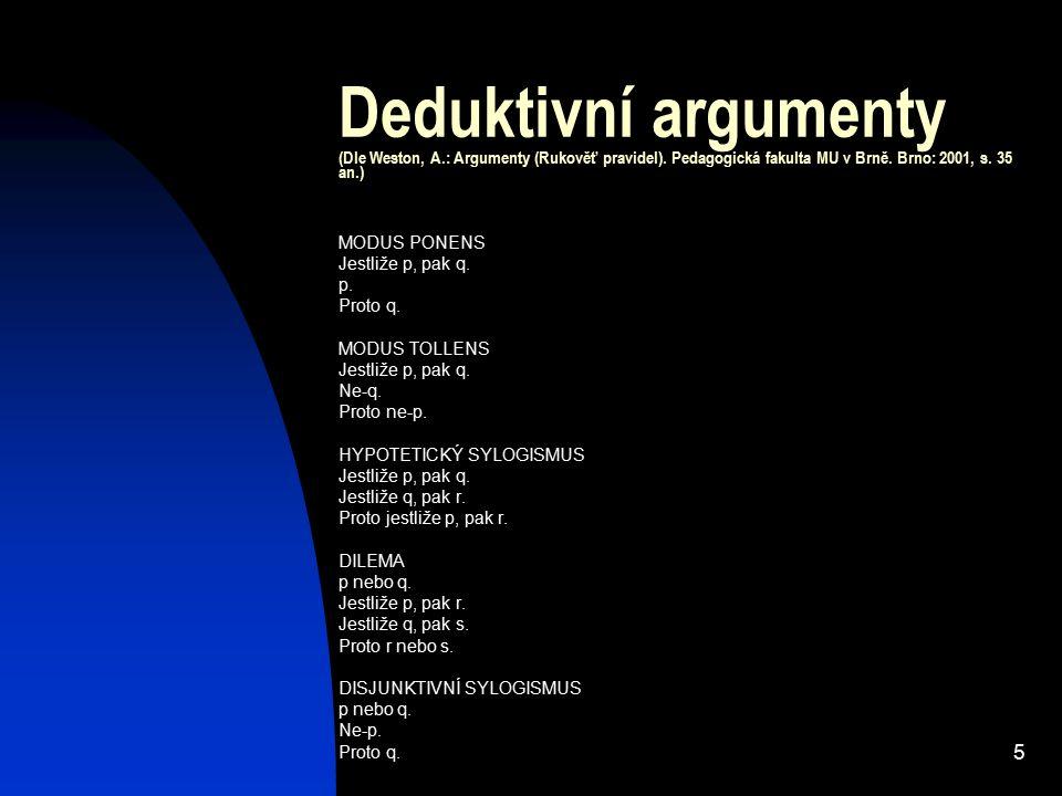 Deduktivní argumenty (Dle Weston, A. : Argumenty (Rukověť pravidel)