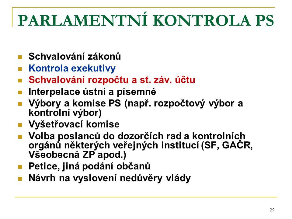 PARLAMENTNÍ KONTROLA PS