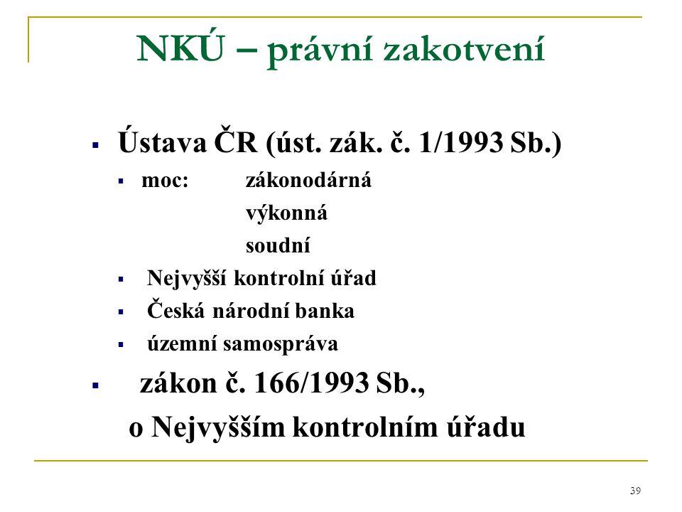 NKÚ – právní zakotvení Ústava ČR (úst. zák. č. 1/1993 Sb.)