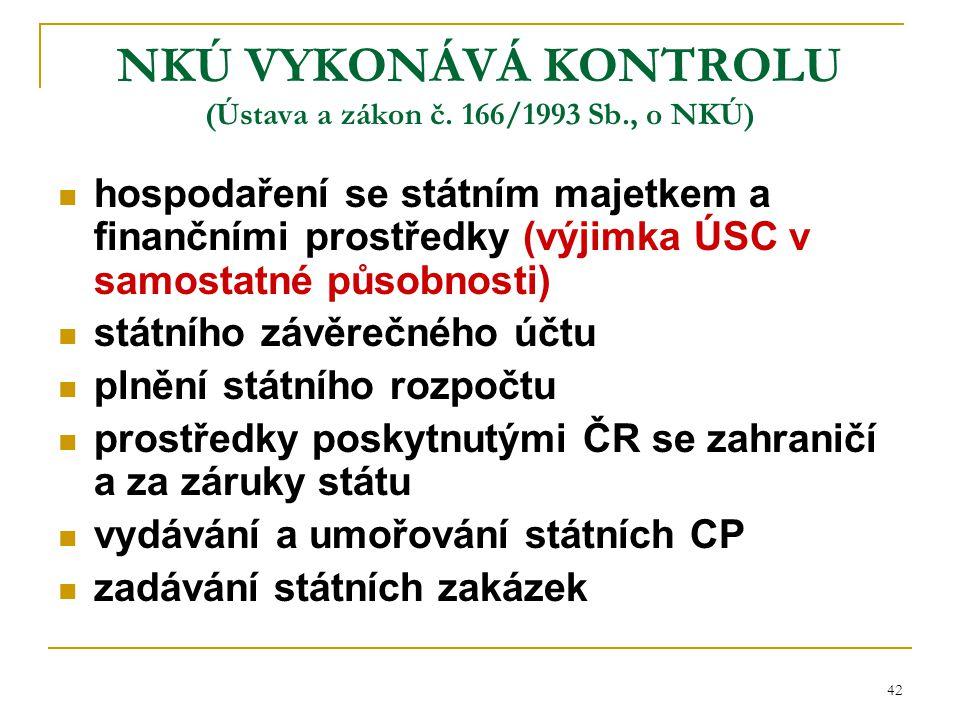 NKÚ VYKONÁVÁ KONTROLU (Ústava a zákon č. 166/1993 Sb., o NKÚ)
