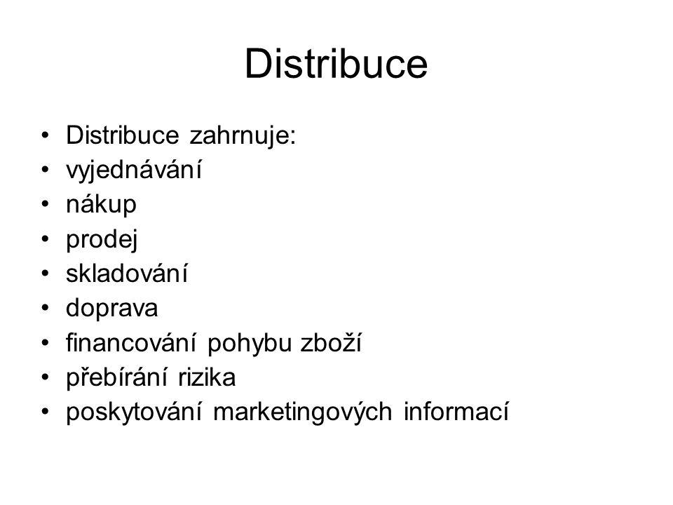 Distribuce Distribuce zahrnuje: vyjednávání nákup prodej skladování