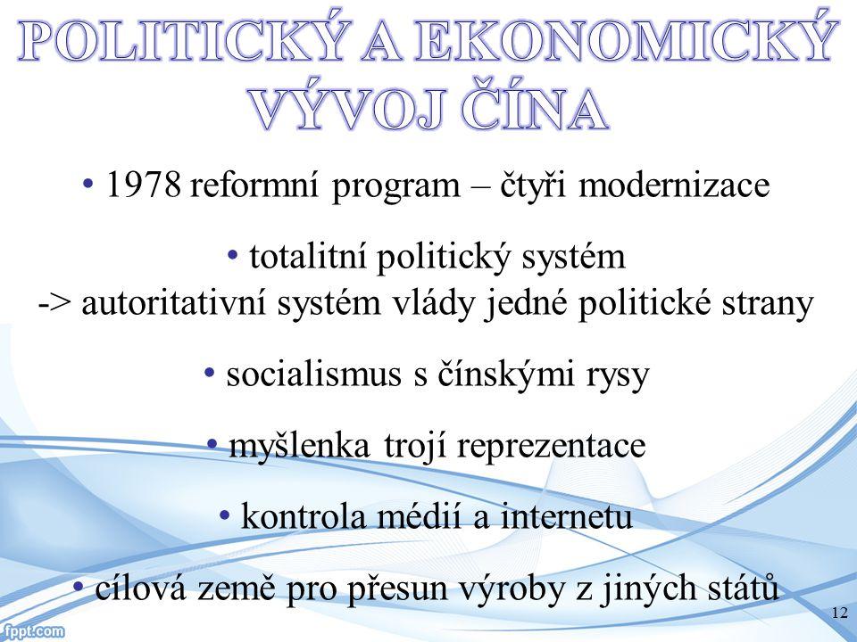 POLITICKÝ A EKONOMICKÝ VÝVOJ ČÍNA