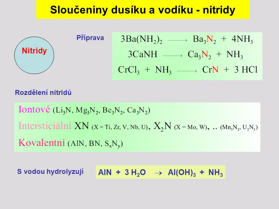 Sloučeniny dusíku a vodíku - nitridy