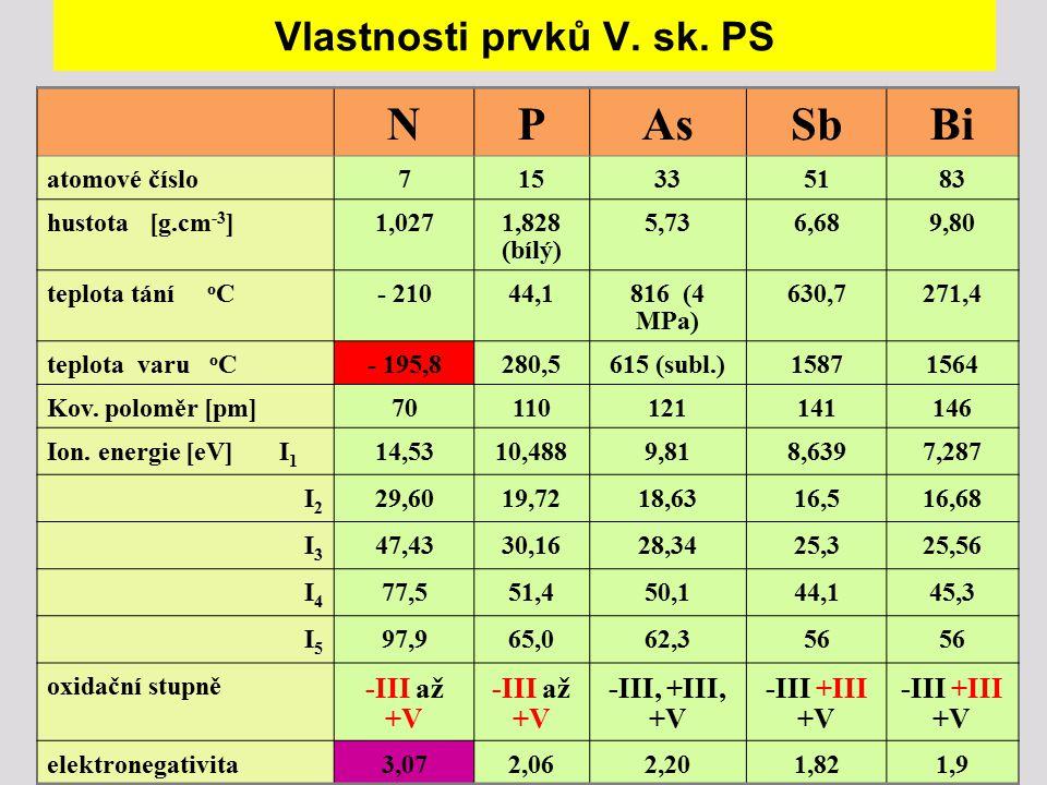 Vlastnosti prvků V. sk. PS