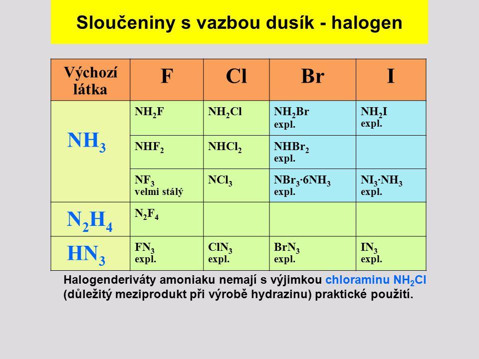 Sloučeniny s vazbou dusík - halogen