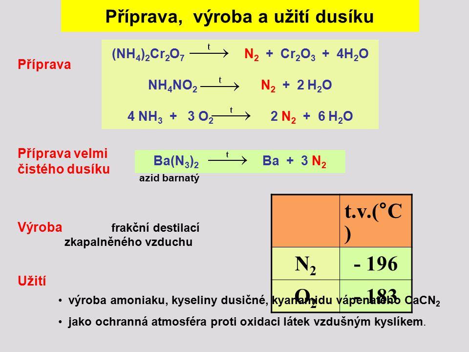 Příprava, výroba a užití dusíku