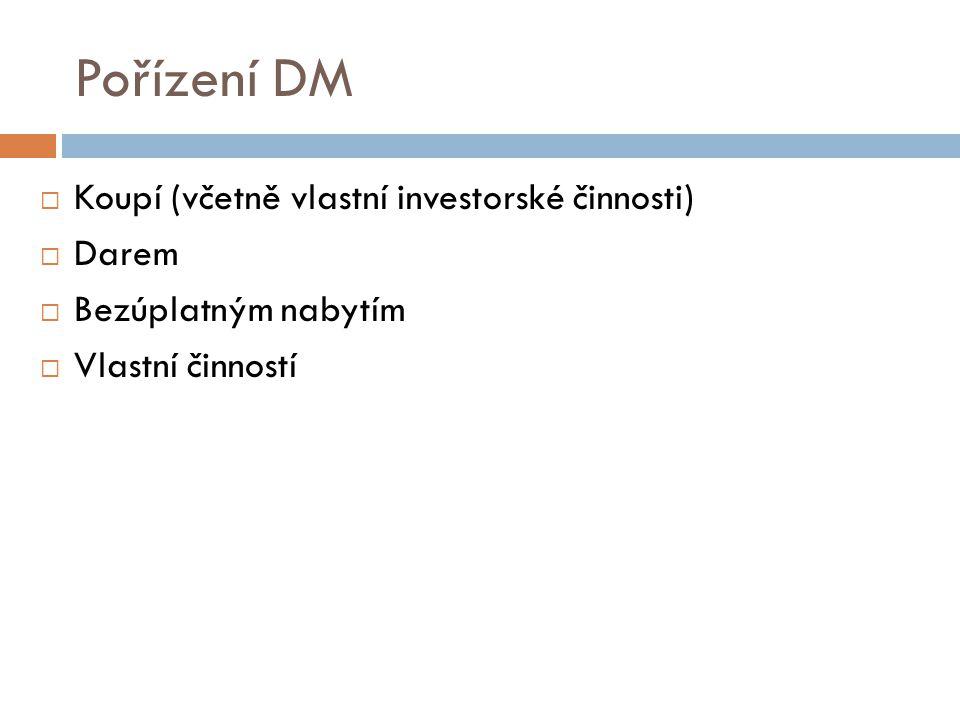 Pořízení DM Koupí (včetně vlastní investorské činnosti) Darem