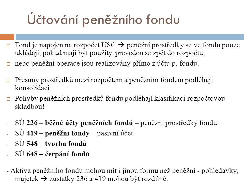 Účtování peněžního fondu