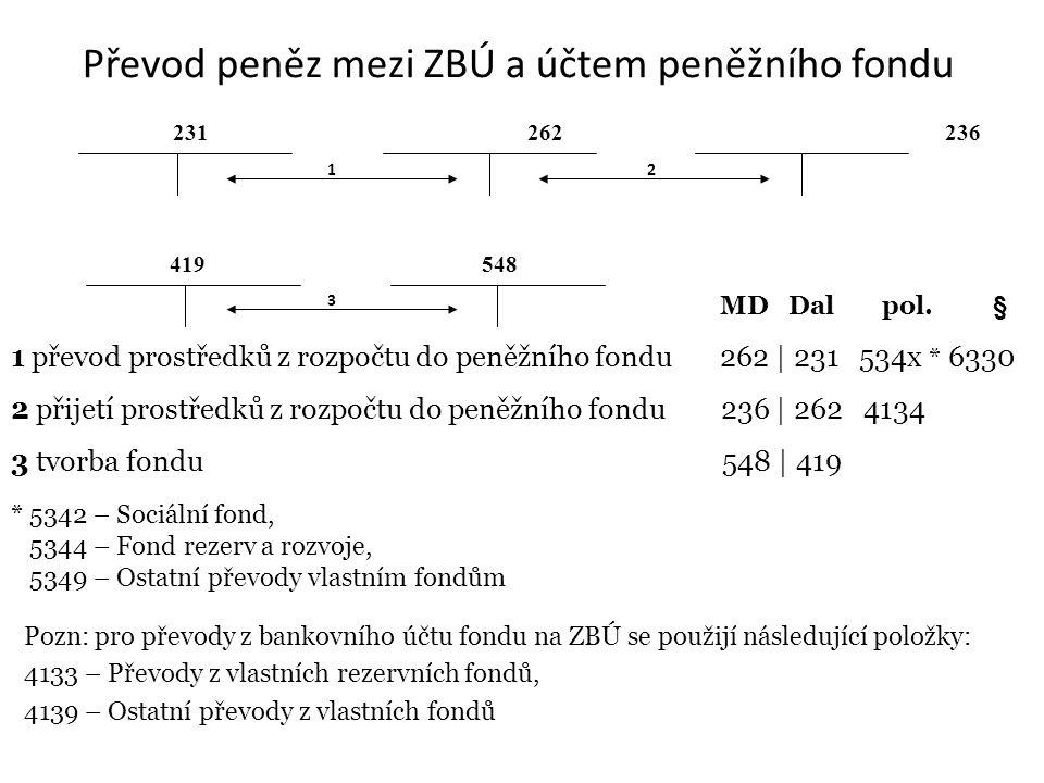 Převod peněz mezi ZBÚ a účtem peněžního fondu