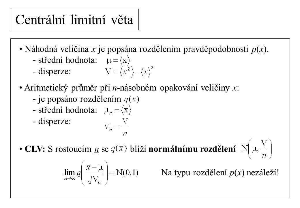 Centrální limitní věta