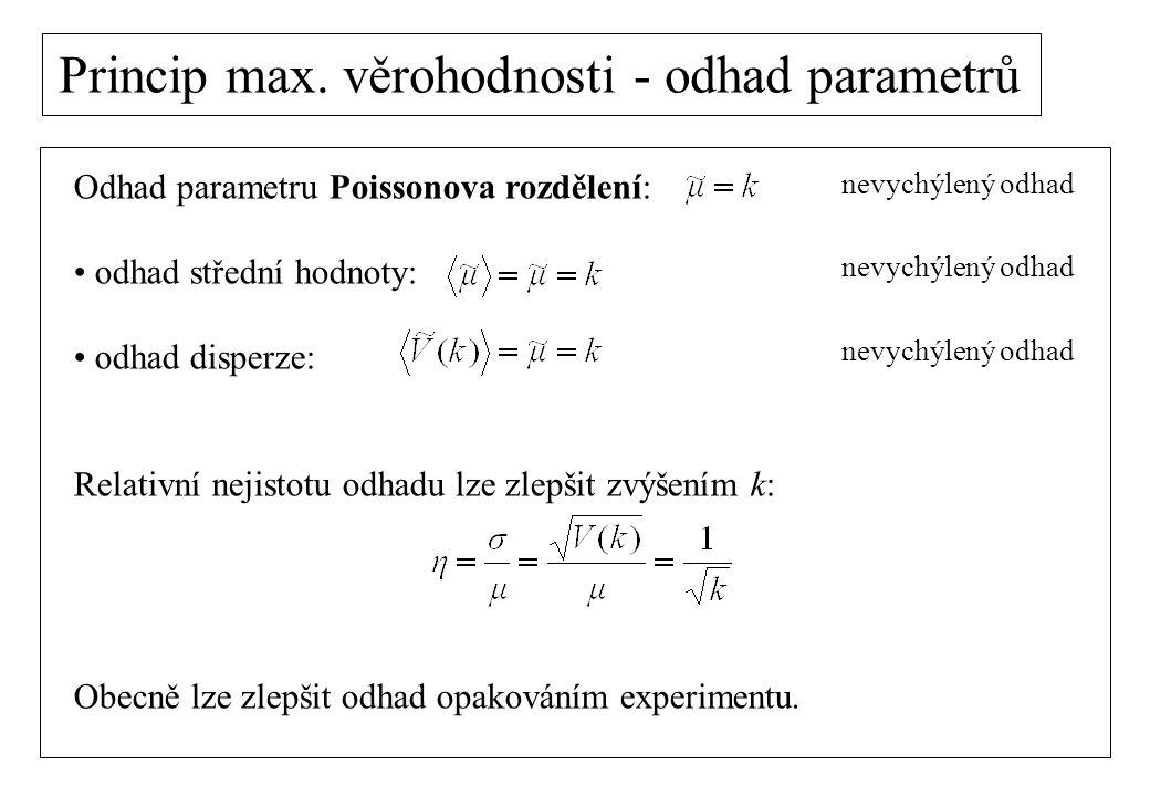 Princip max. věrohodnosti - odhad parametrů