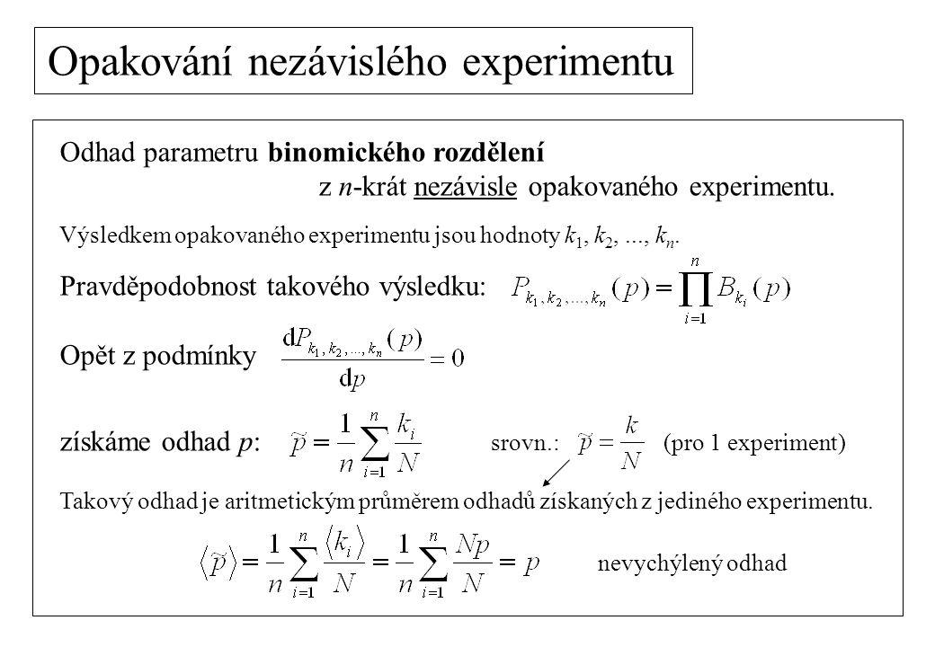 Opakování nezávislého experimentu