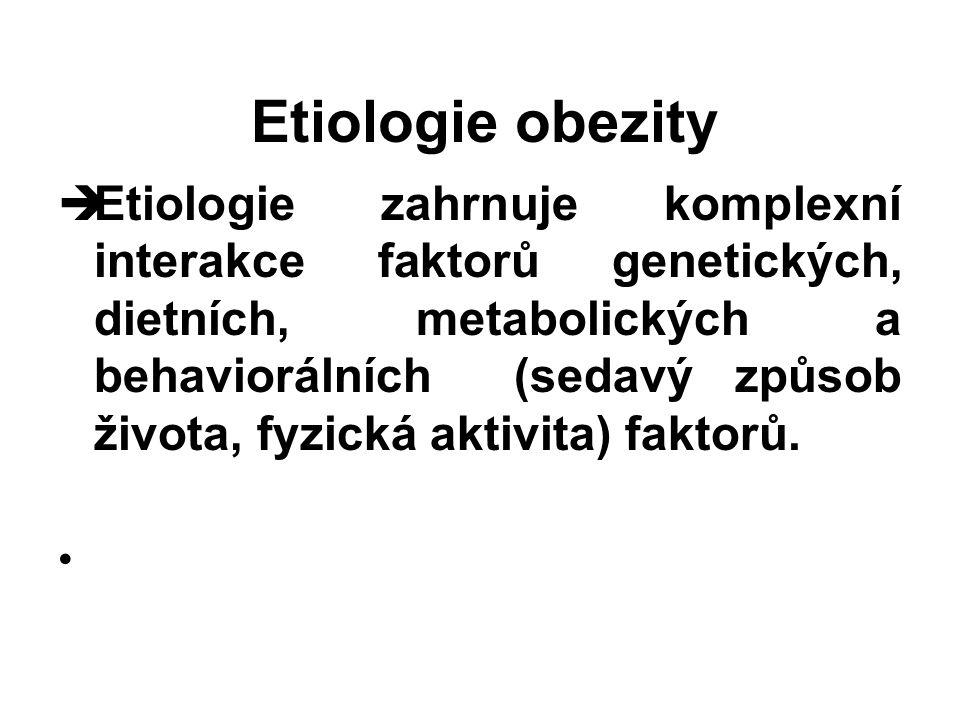 Etiologie obezity