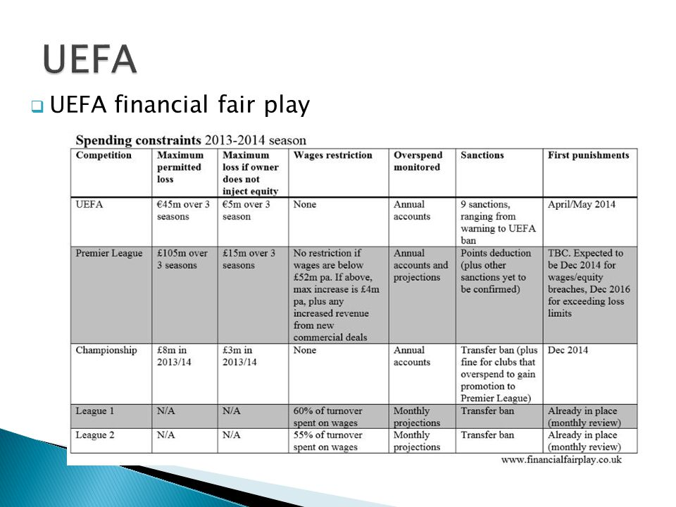 UEFA UEFA financial fair play