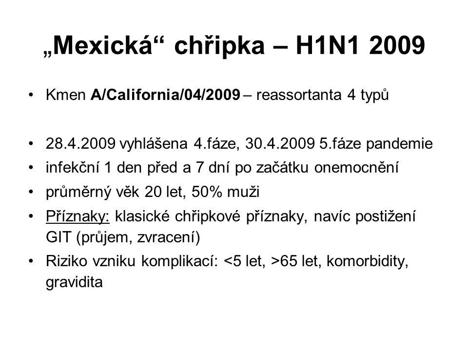 """""""Mexická chřipka – H1N1 2009 Kmen A/California/04/2009 – reassortanta 4 typů. 28.4.2009 vyhlášena 4.fáze, 30.4.2009 5.fáze pandemie."""