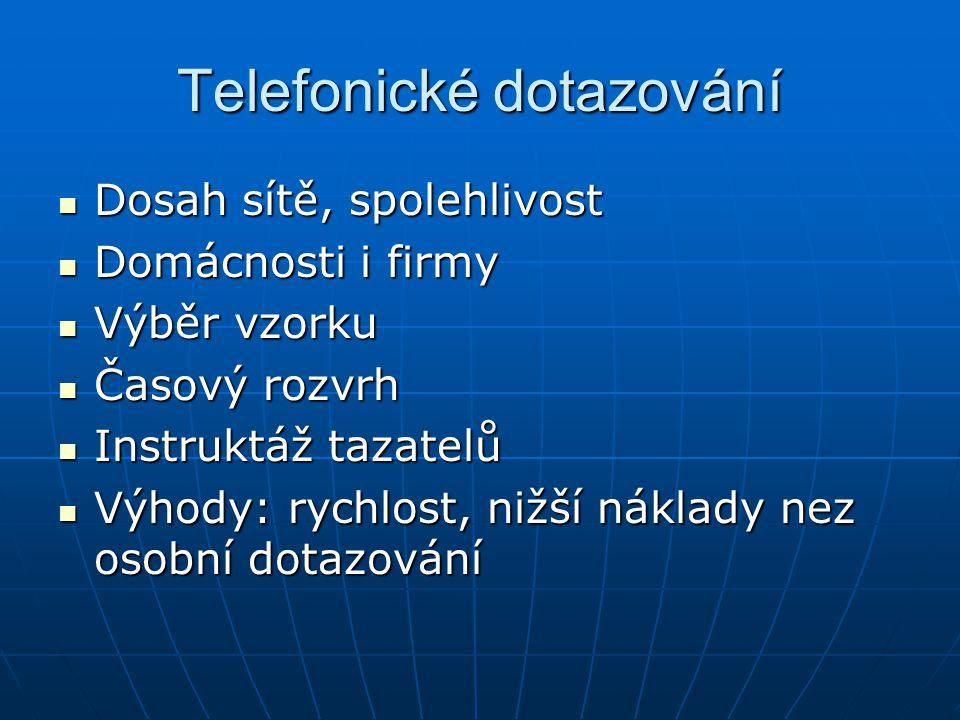 Telefonické dotazování
