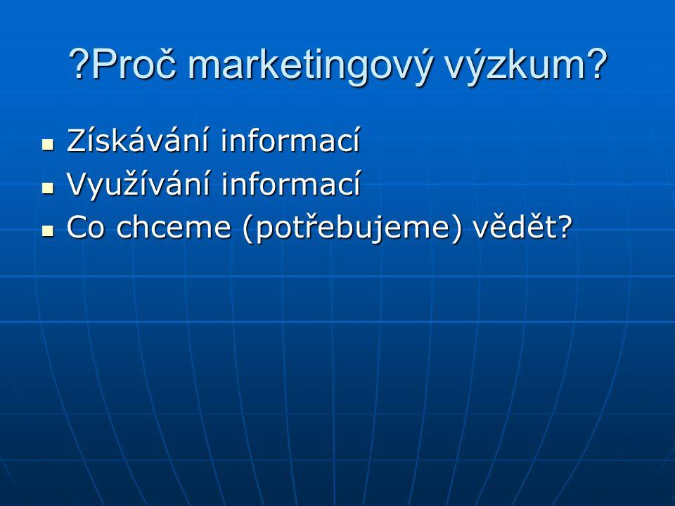 Proč marketingový výzkum