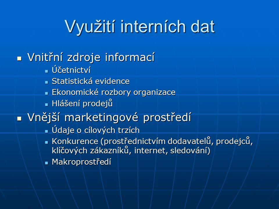 Využití interních dat Vnitřní zdroje informací