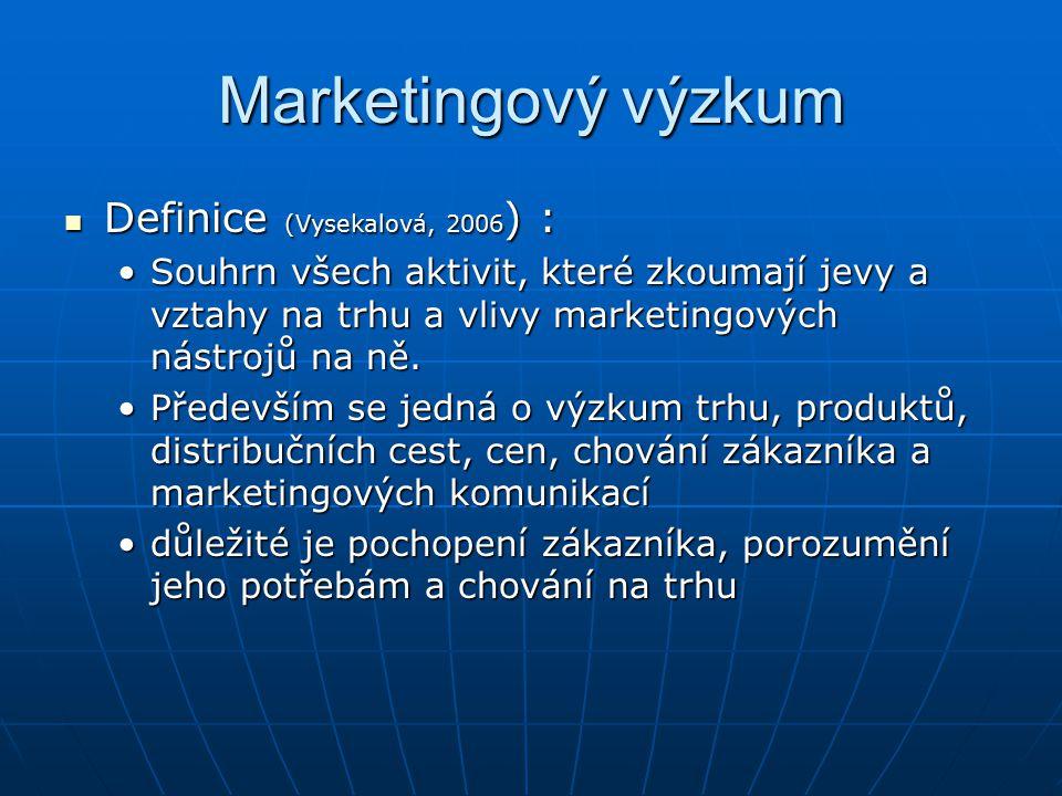Marketingový výzkum Definice (Vysekalová, 2006) :
