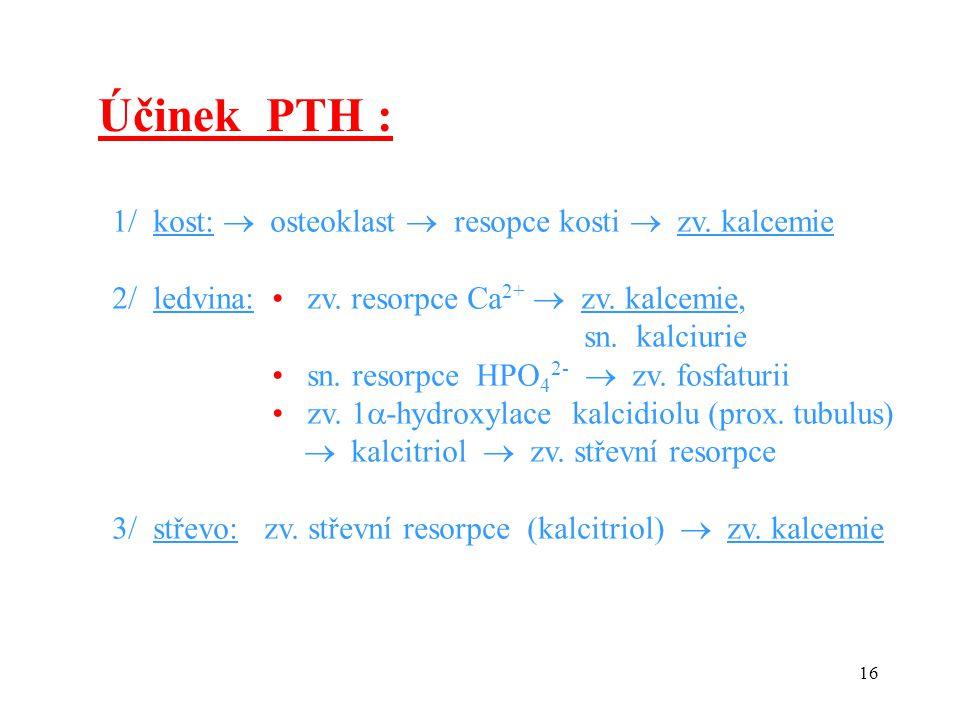 Účinek PTH : 1/ kost:  osteoklast  resopce kosti  zv. kalcemie