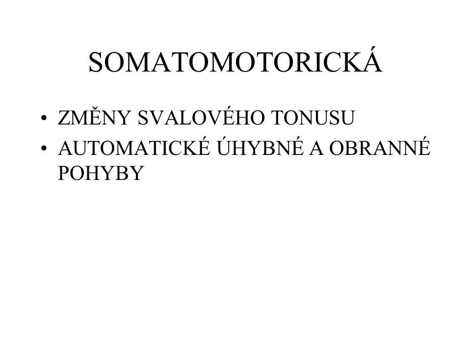 SOMATOMOTORICKÁ ZMĚNY SVALOVÉHO TONUSU
