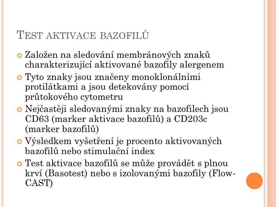 Test aktivace bazofilů