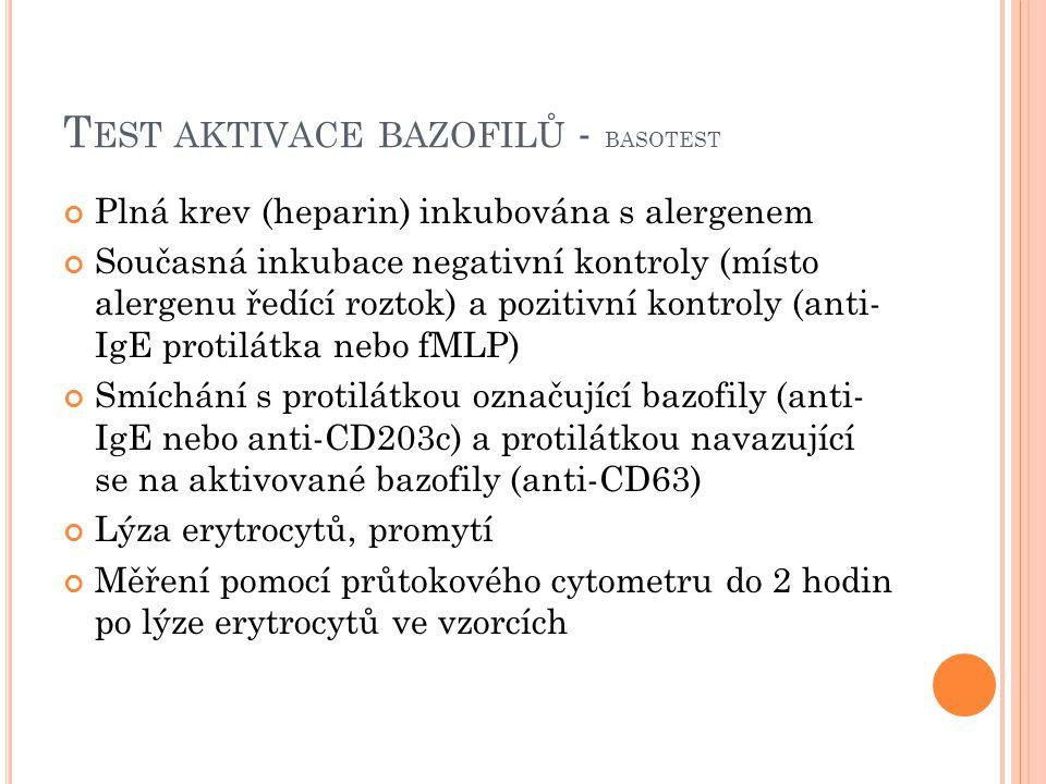 Test aktivace bazofilů - basotest