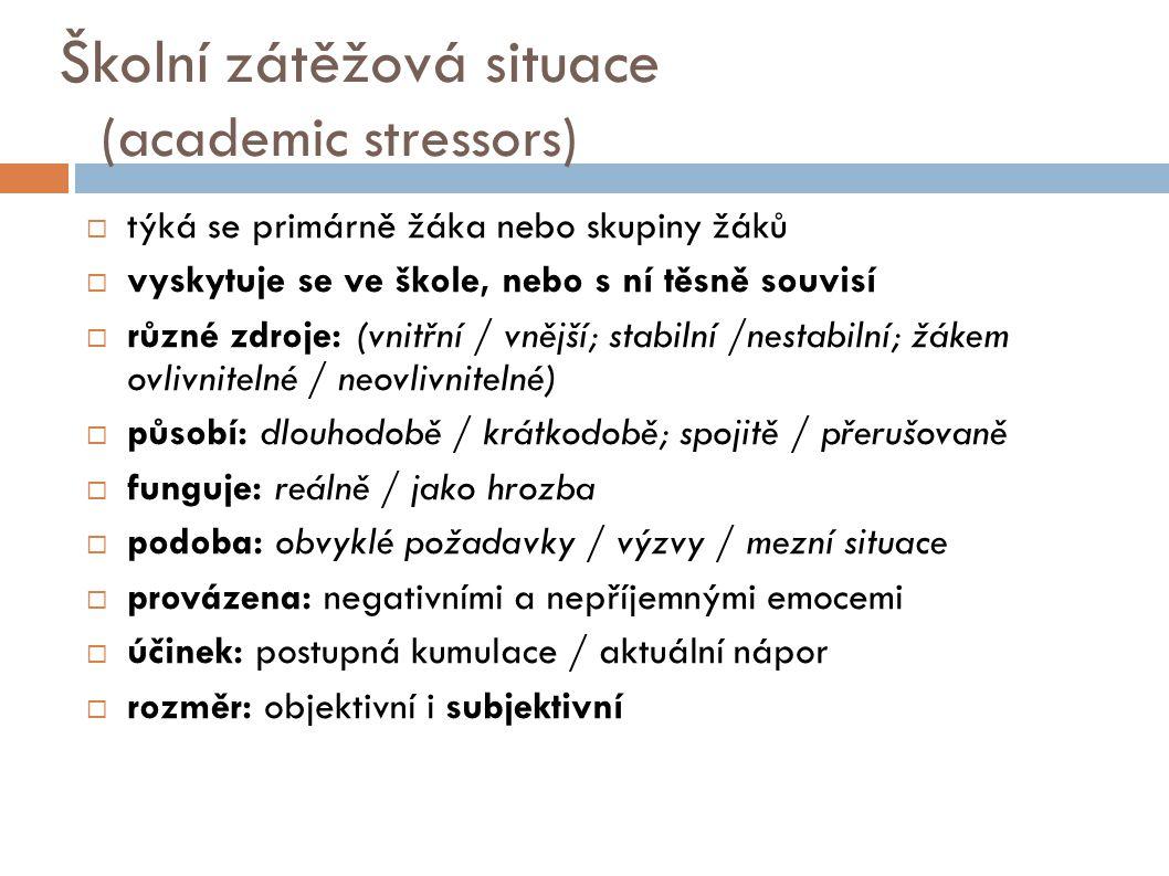 Školní zátěžová situace (academic stressors)