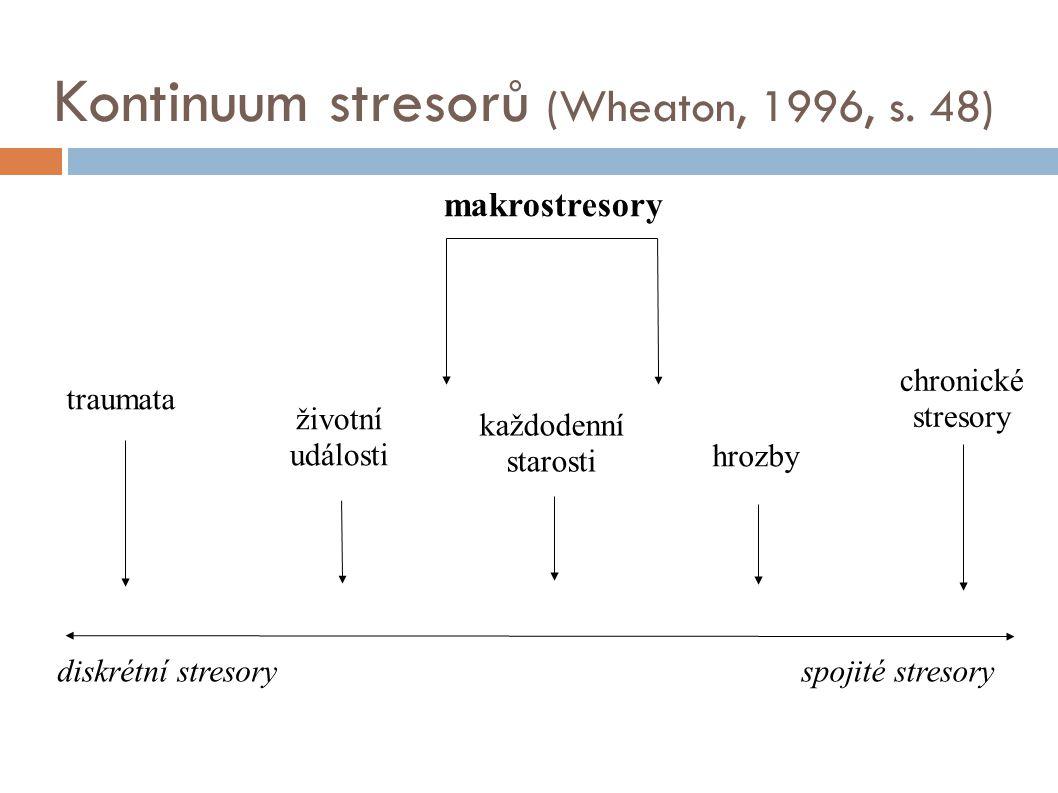Kontinuum stresorů (Wheaton, 1996, s. 48)