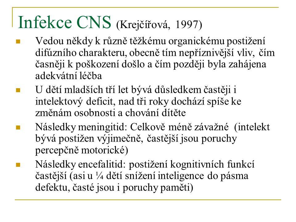 Infekce CNS (Krejčířová, 1997)
