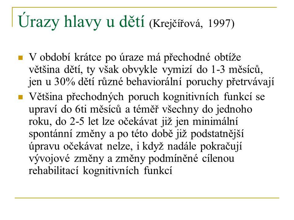 Úrazy hlavy u dětí (Krejčířová, 1997)