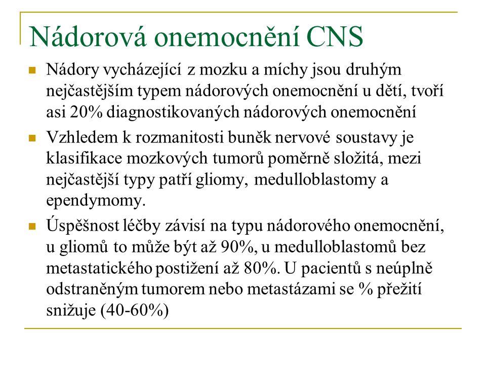 Nádorová onemocnění CNS