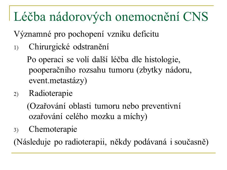Léčba nádorových onemocnění CNS