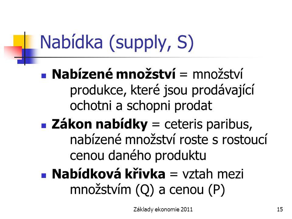 Nabídka (supply, S) Nabízené množství = množství produkce, které jsou prodávající ochotni a schopni prodat.