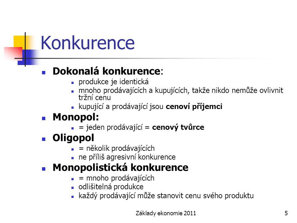 Konkurence Dokonalá konkurence: Monopol: Oligopol