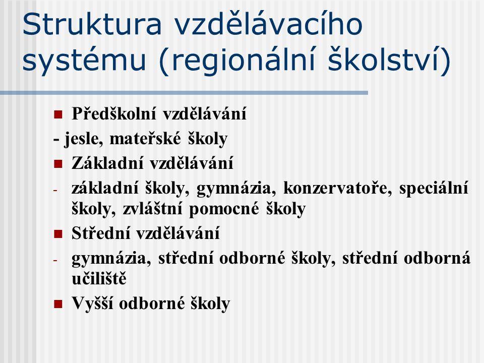Struktura vzdělávacího systému (regionální školství)