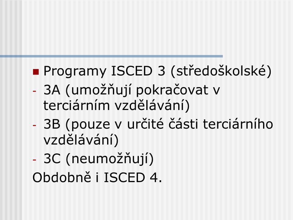 Programy ISCED 3 (středoškolské)