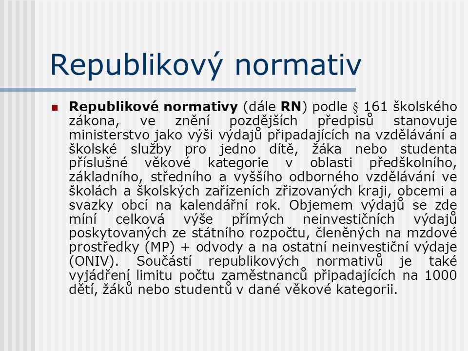 Republikový normativ