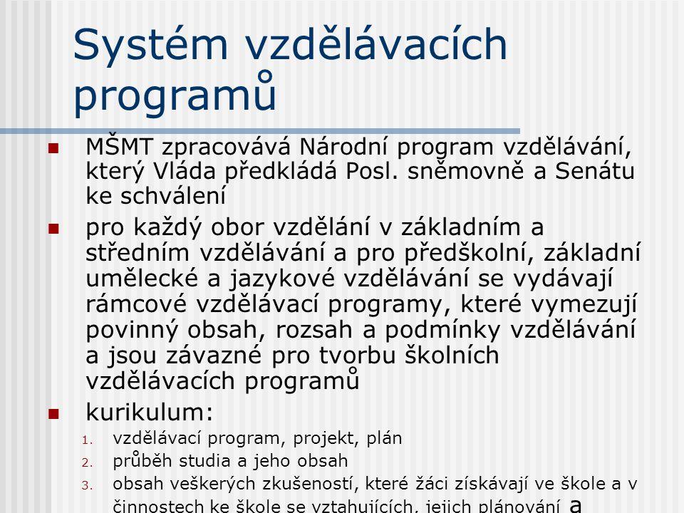 Systém vzdělávacích programů