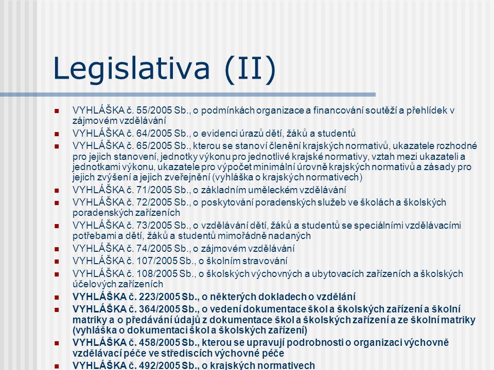 Legislativa (II) VYHLÁŠKA č. 55/2005 Sb., o podmínkách organizace a financování soutěží a přehlídek v zájmovém vzdělávání.