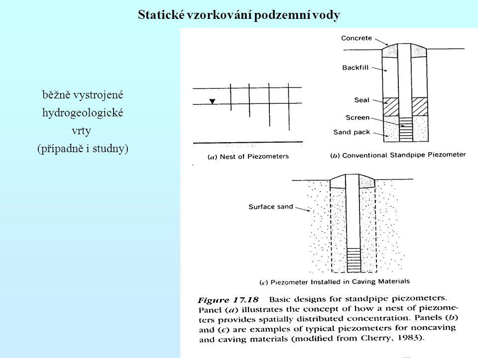 Statické vzorkování podzemní vody