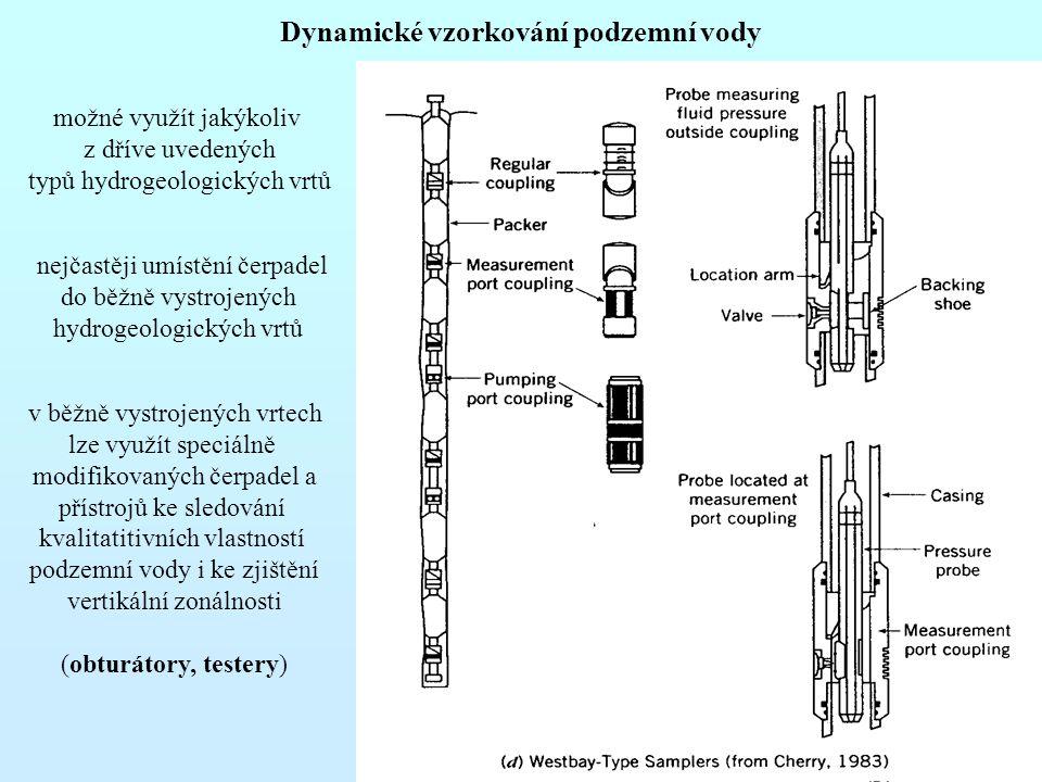 Dynamické vzorkování podzemní vody