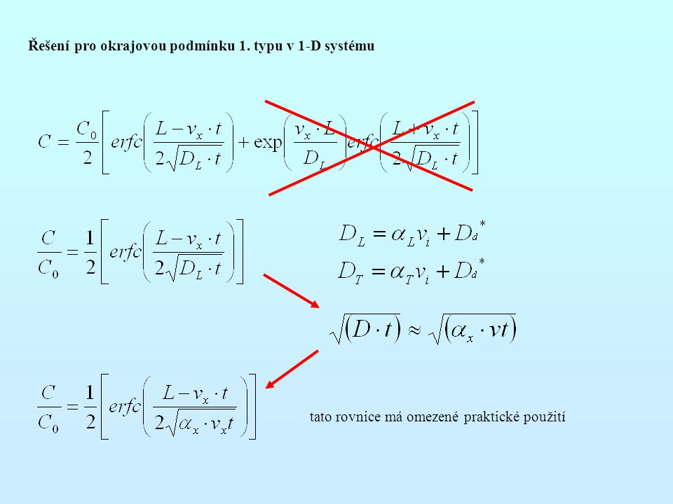 Řešení pro okrajovou podmínku 1. typu v 1-D systému