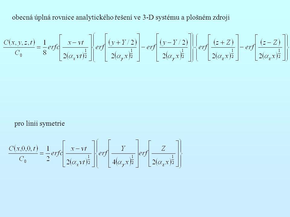 obecná úplná rovnice analytického řešení ve 3-D systému a plošném zdroji