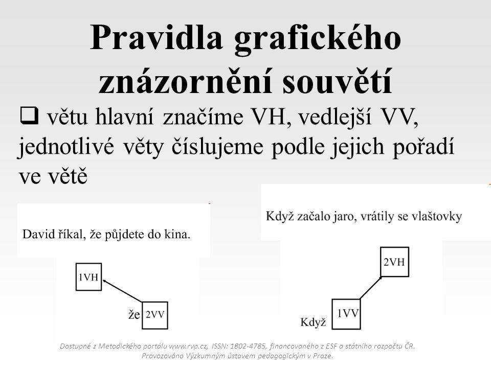 Pravidla grafického znázornění souvětí