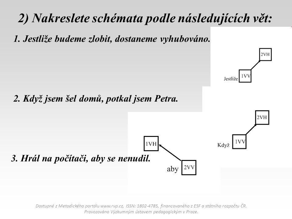 2) Nakreslete schémata podle následujících vět: